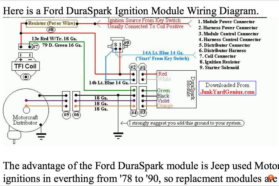 Ford Ignition Module Wiring Diagram 1982 Ka24e Ecu Wiring Diagram Podewiring Bmw In E46 Jeanjaures37 Fr