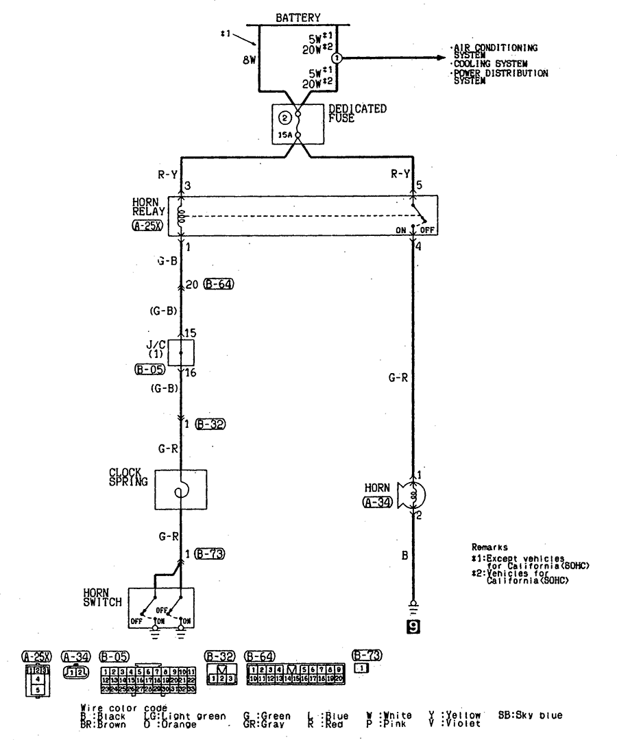 sebring wiring diagram - Wiring Diagram