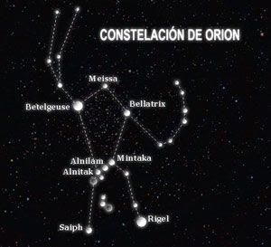 ESQUEMA DE LA CONSTELACIÓN DE ORIÓN
