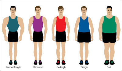 Queen body men bodycon types of dress different on order catalogs calvin