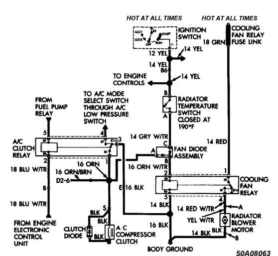 Engine Cooling Fan 1984 1991 Jeep Cherokee Xj Jeep Cherokee Online Manual Jeep