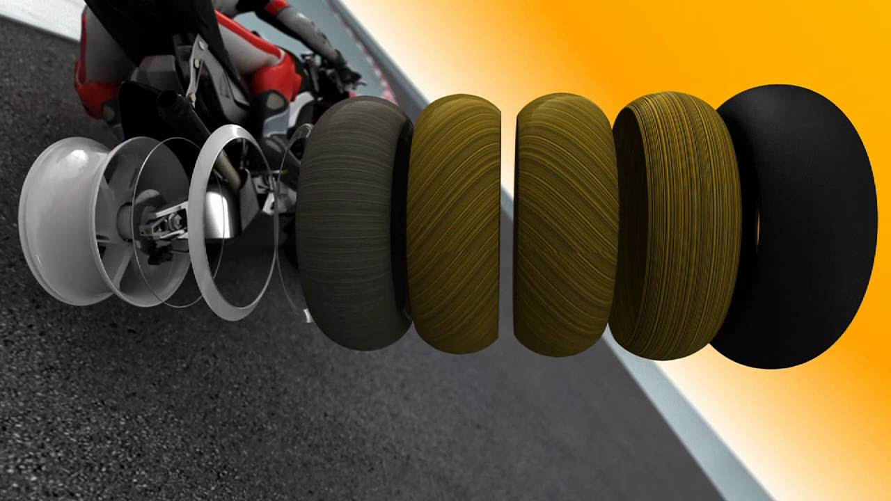 Neumaticos De Moto Grip Inside Racing  Youtube