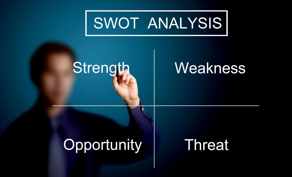 swot analysis template87371294