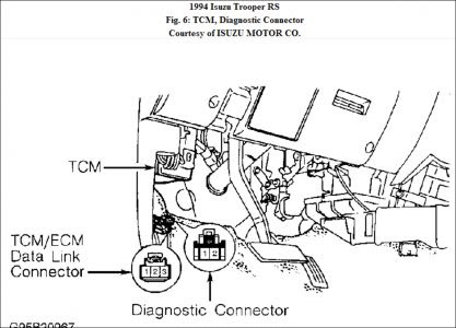 2001 Isuzu Rodeo Transmission Diagram Http Www2carproscom Auto Wiring Diagram Today