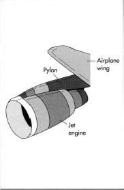 How jet engine is made - material, manufacture, history