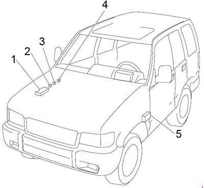 Isuzu Trooper Fuse Box Diagram Auto Genius