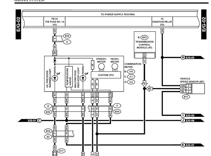Need Some Help Guys Speedometer Failure Subaru Forester Owners Forum