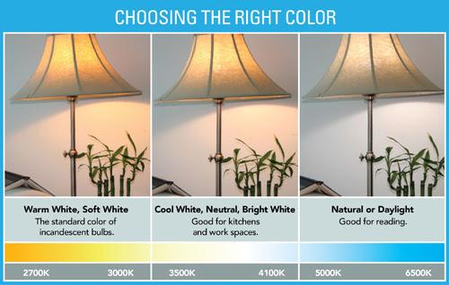Led Light Bulbs Led Led Light Bulbs Daylight Vs Soft White