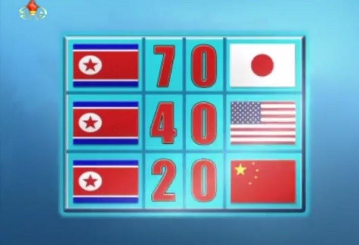 Победы сборной КНДР на Чемпионате мира по футболу 2014 в Бразилии