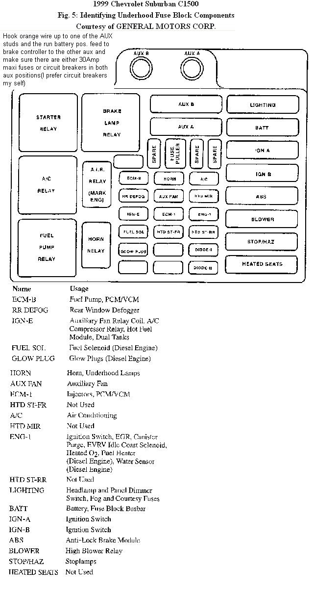 Diagram In Pictures Database 1989 Chevy Suburban Wiring Diagram Just Download Or Read Wiring Diagram Philippe Juge Hilites Apollo Pro Wiring Onyxum Com
