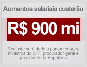 Congresso reservou R$ 900 milhões para aumentos salariais de parlamentares, ministros do STF, procurador-geral e presidente da República (Foto: G1)