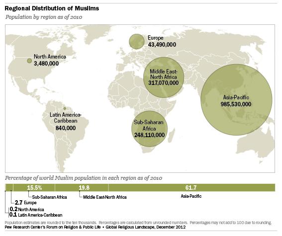 DN_Muslim_Distribute