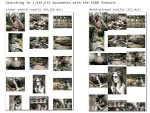 Results-CEDD-Hashing