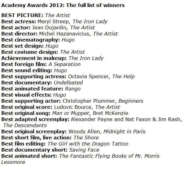 Oscars 2012: The Full List Of Winners | 9wow.in