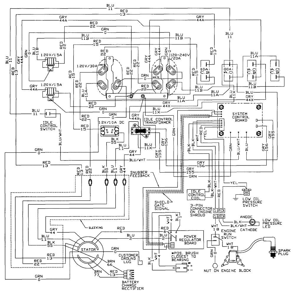 Diagram Generac 20 Kw Wiring Diagram Full Version Hd Quality Wiring Diagram Diagramedyep Pcandphone Fr