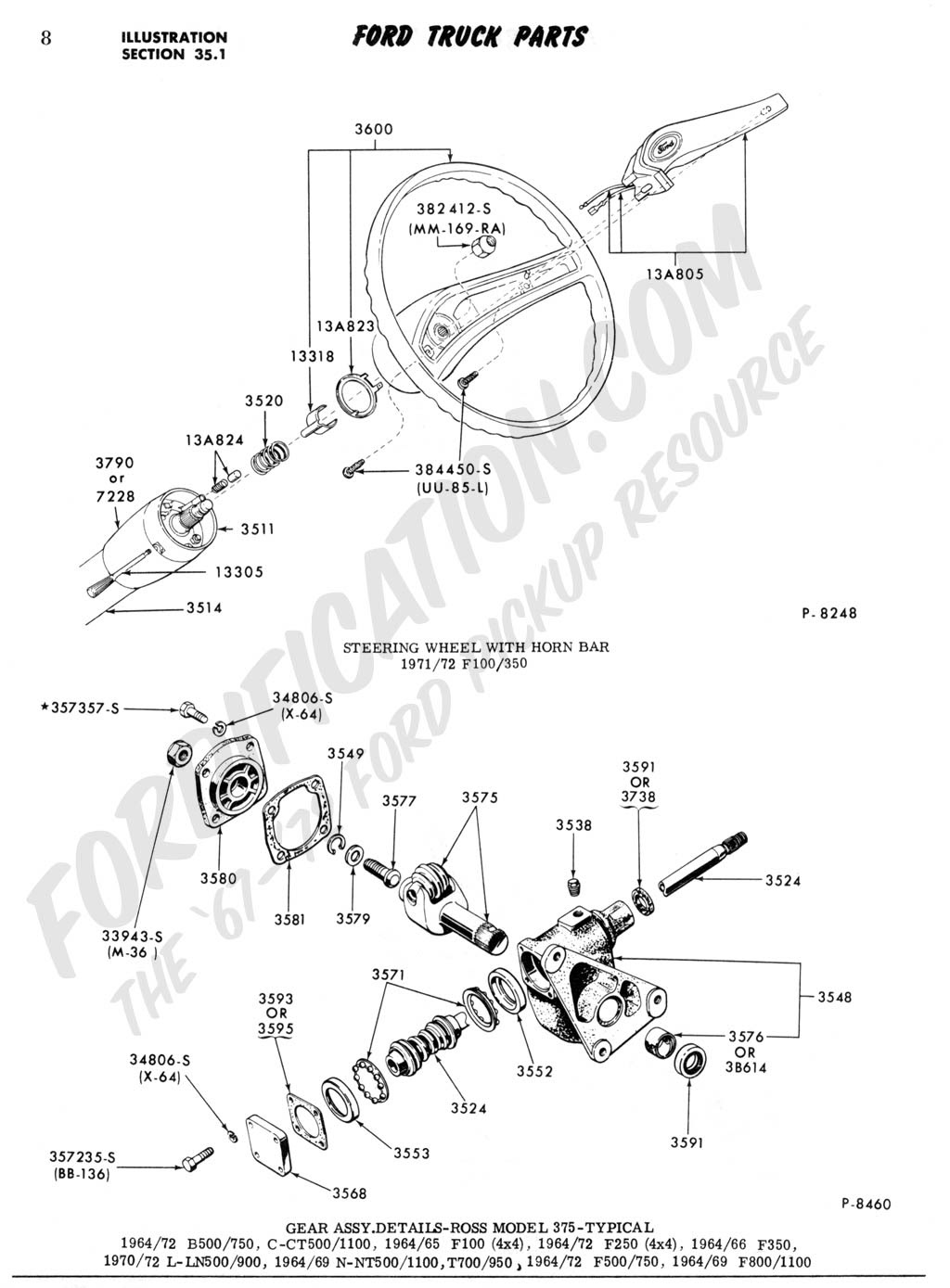 23+ 1969 Ford F 250 Turn Signal Wiring Diagram PNG