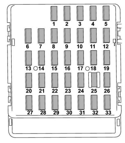 2011 Subaru Wrx Fuse Box Diagram Wiring Diagrams Page Tools Tools Passaggimag It