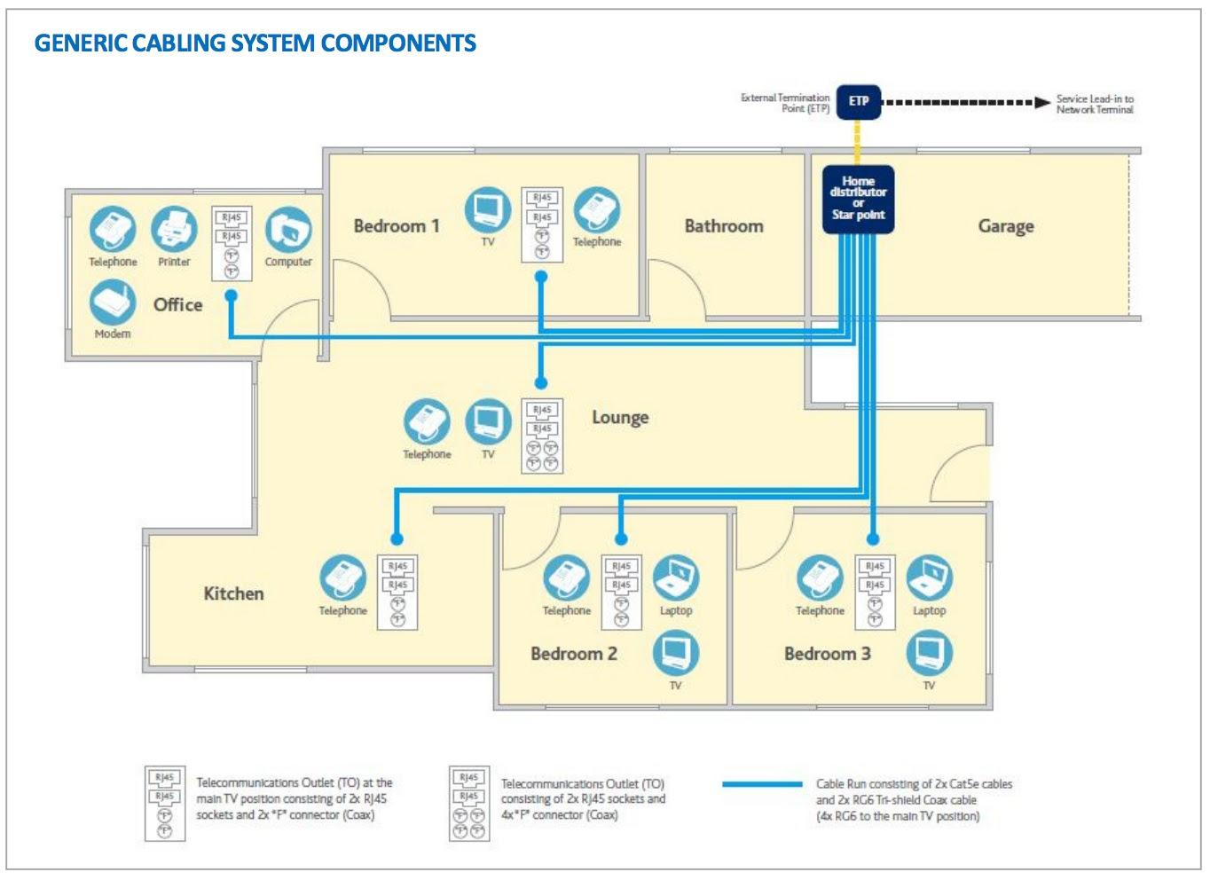 Cat 6 Wiring Diagram Pdf - Free Wiring Diagram   Cat6 Schematic Wiring Diagram      Free Wiring Diagram