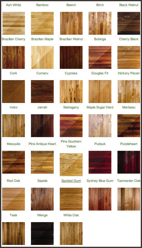 Wood Flooring Types Royal Llc