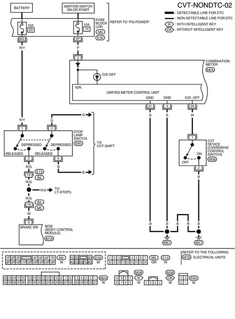 | Repair Guides | Drive Train (2007) | Transmission