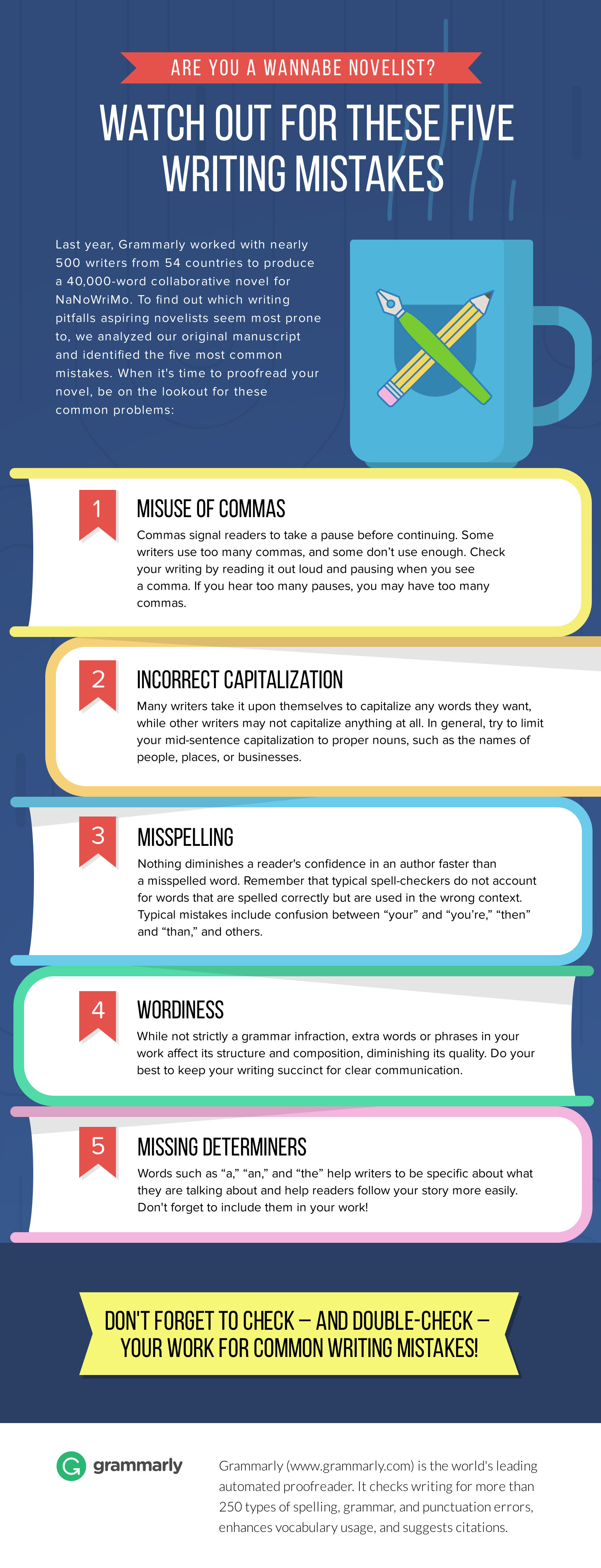 Five Mistakes To Avoid in Your NaNoWriMo Novel Infographic
