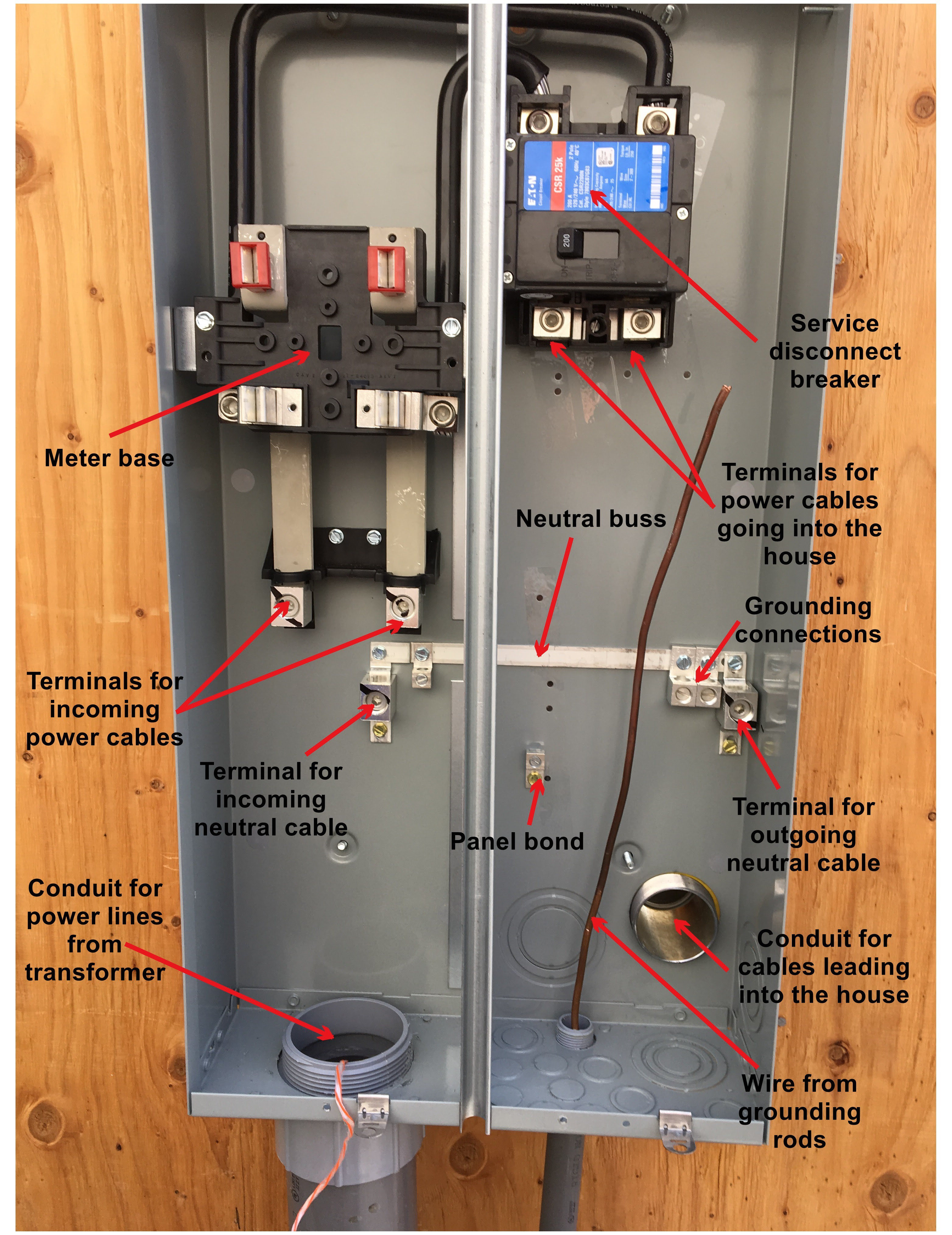 33 Milbank Meter Socket Wiring Diagram Wiring Diagram Database