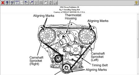 1994 Nissan Pathfinder Set Timing: How Do I Set the Timing ...