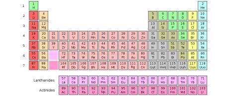 Tabla periodica_Wikimedia