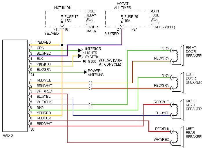 Diagram 2002 Subaru Radio Wiring Diagram Full Version Hd Quality Wiring Diagram Diagramsfleet Scuoladipace It