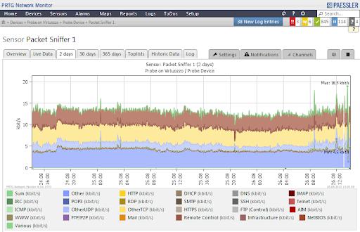 برنامج إحترافي لمراقبة وتحليل الشبكات والاجهزة المتصلة بها