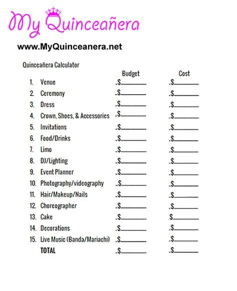My Quinceañera: Budget Calculator