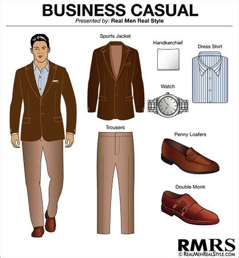 mens dress code guide  levels  dress code etiquette