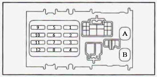 Geo Prizm (1990 - 1995) - fuse box diagram - CARKNOWLEDGE