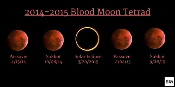 blood-moon-graphic2