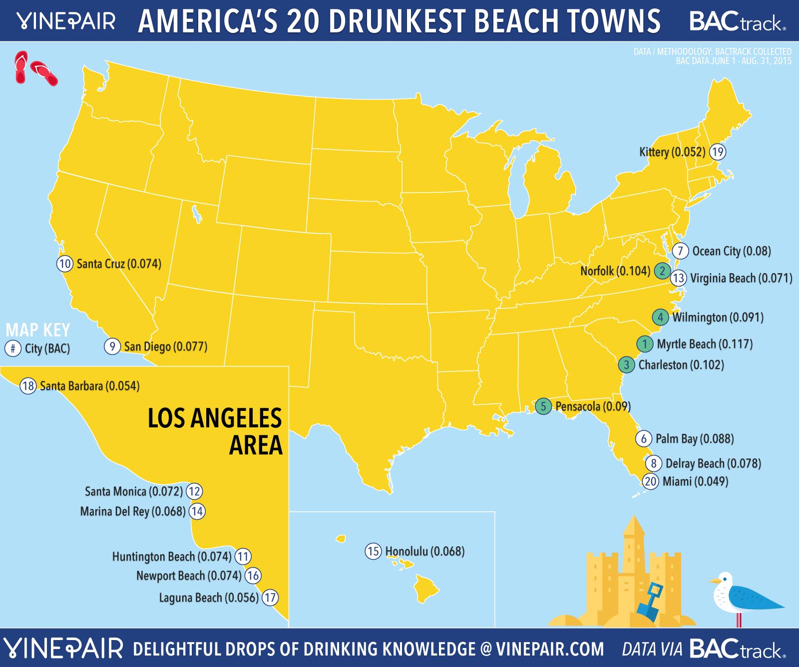 Drunkest Beach Towns In America