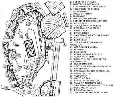Plano general de la Acropolis