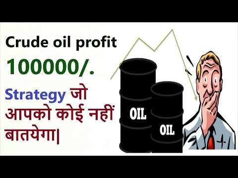 Crude oil risk free trading| commodity auto buy sell scanner| crude oil ...
