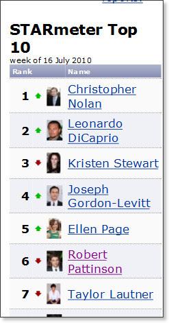 http://www.imdb.com/chart/