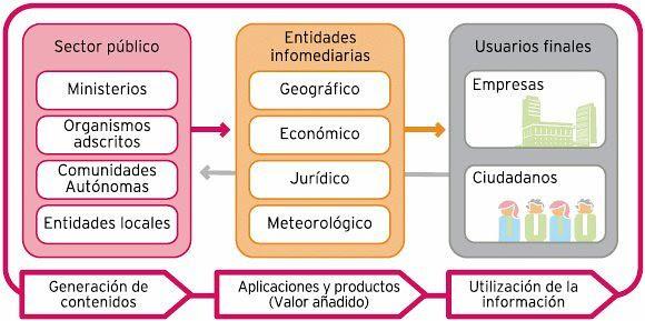 proyecto-aporta2