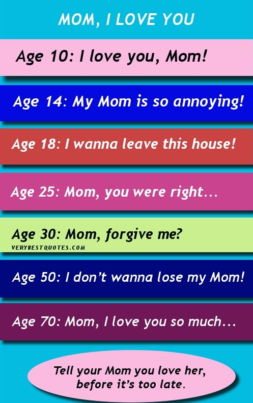 Mom I Love You Age 10 I Love You Mom Age 14 My Mom Is So