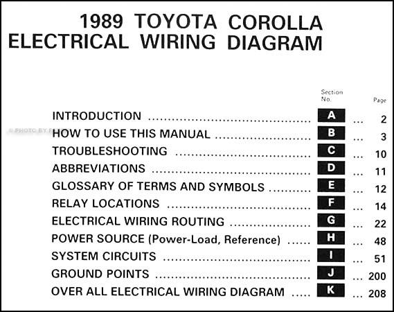 2004 Toyota Corolla Wiring Diagram Manual Original Full Version Hd Quality Manual Original Torodiagram Cabinet Accordance Fr