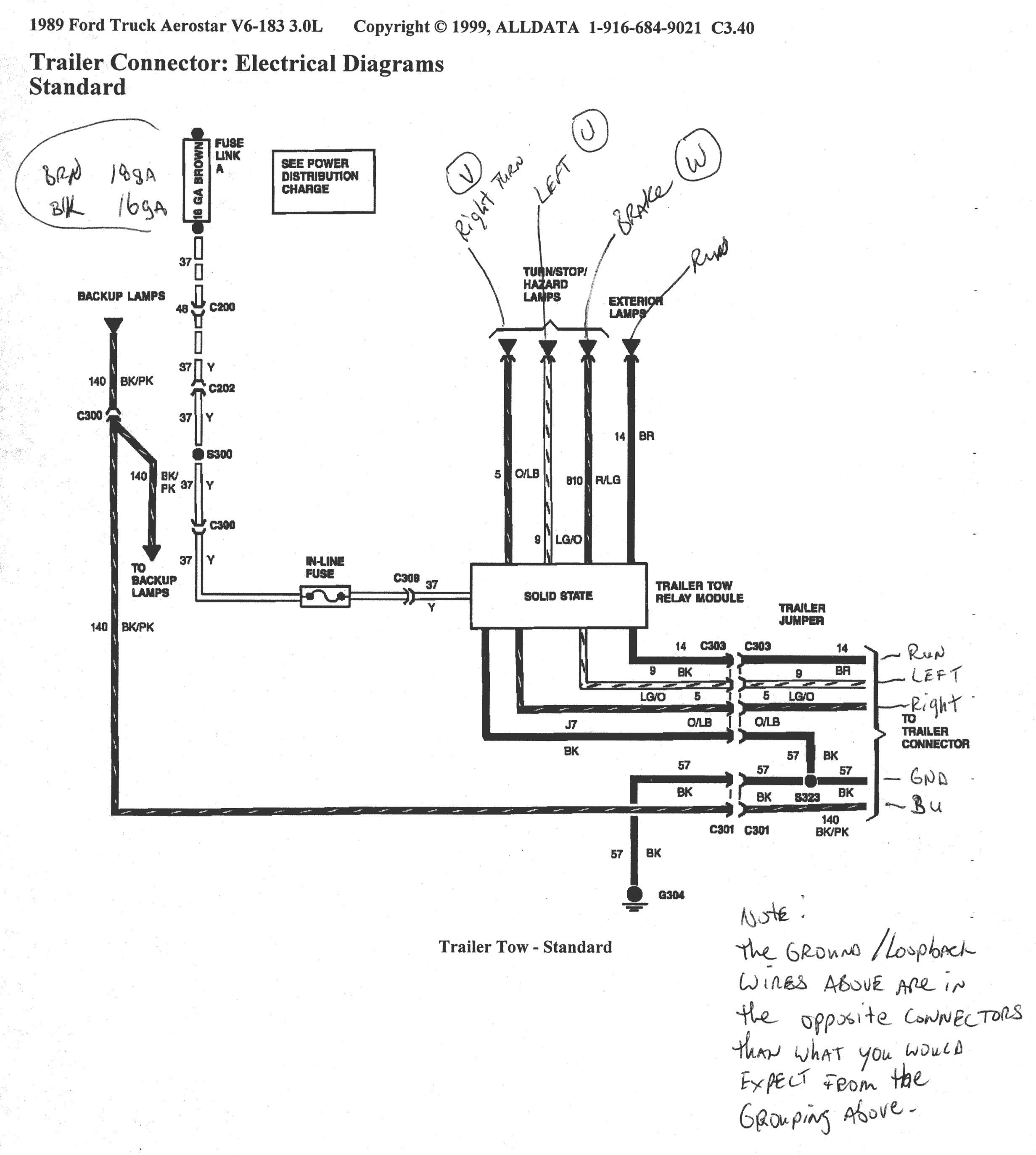 4 Pin Trailer Wiring Diagram F350 Wiring Diagram Right United A Right United A Maceratadoc It