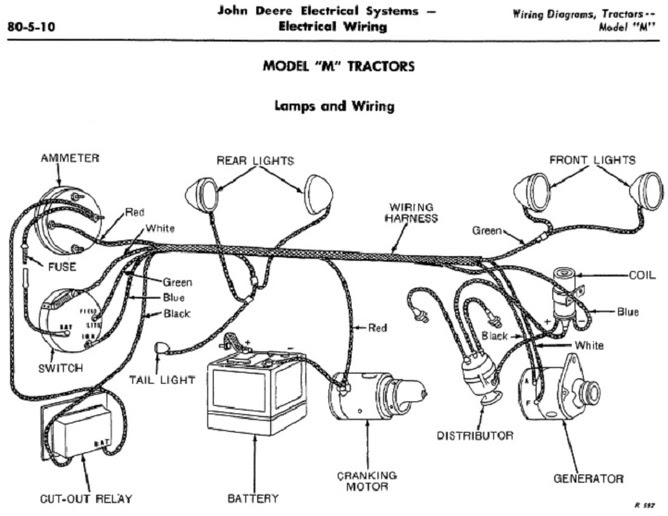 6 Volt Farmall M Tractor Electrical Diagram Wiring Diagram Frame Frame Cfcarsnoleggio It