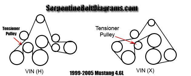 Diagram 2008 Ford Mustang Belt Diagram Full Version Hd Quality Belt Diagram Diagramskirch Tomari It