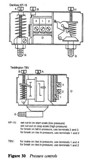 14 Elegant Ranco Dual Pressure Switch Wiring Diagram