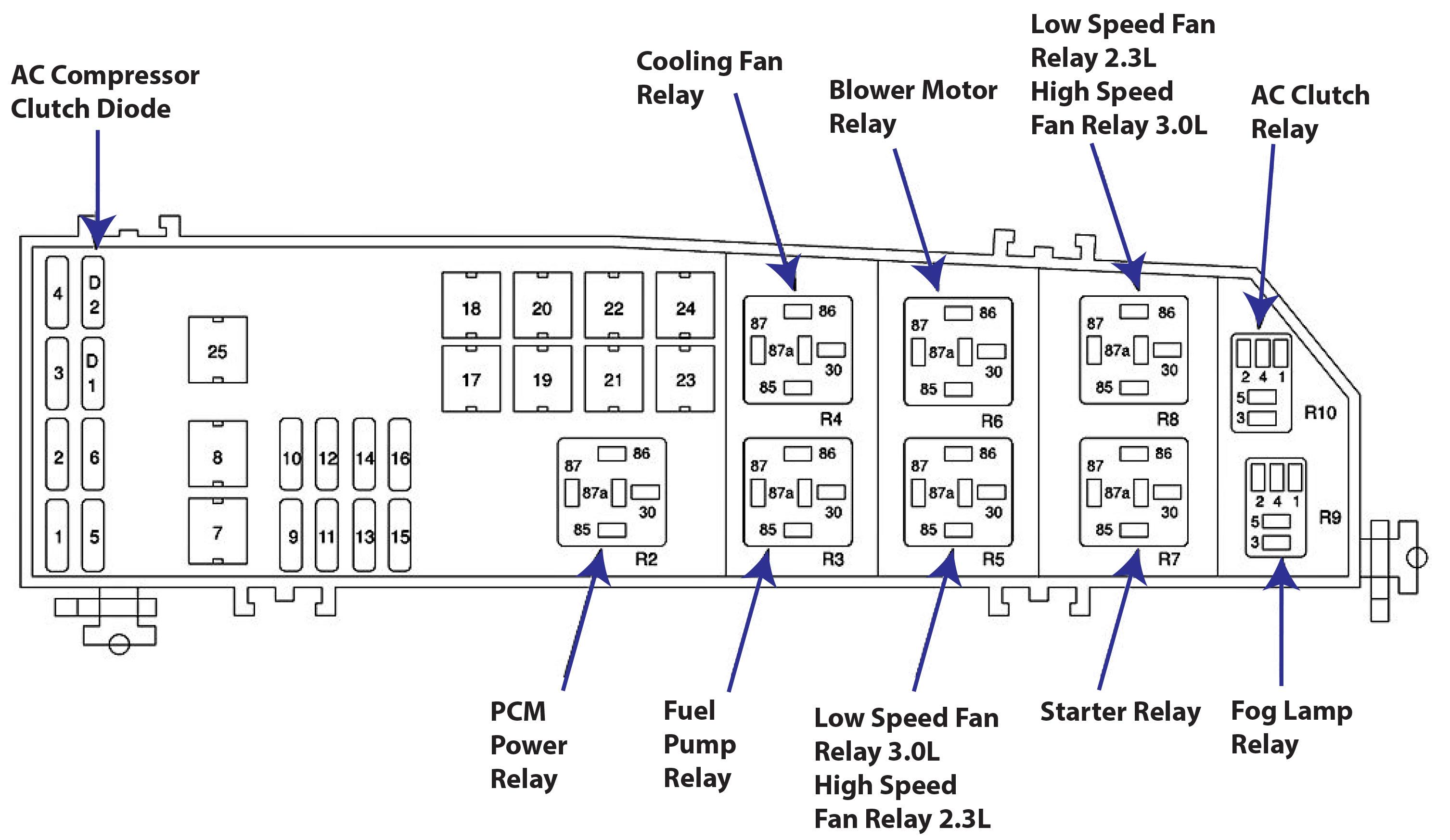 2014 Ford Fusion Fuse Relay Diagram Box Wiring Diagram