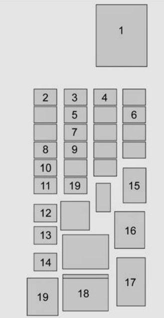 Chevrolet Suburban 2015 2016 Fuse Box Diagram Auto Genius