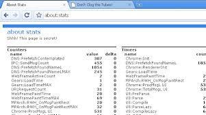 Hacks y trucos para Google Chrome