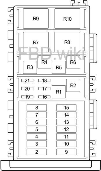 1997 Jeep Fuse Box Wiring Diagram Protocol B Protocol B Sposamiora It