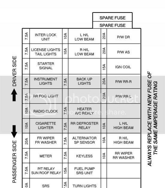 Latest Car Extreme  2006 Ford Fusion Fuse Box Diagram